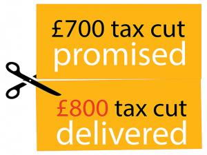 Budget 2014 - Lib Dems Tax Cut DELIVERED!